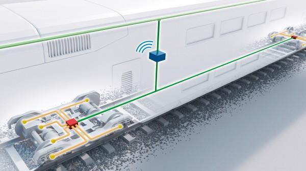 Sistema di Condition Monitoring con software intelligente e connessione cloud: Fino a sei unità sensore possono trasmettere i loro segnali all'unità di elaborazione, che trasforma i dati grezzi in parametri.